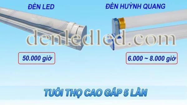 Tuổi thọ đèn led tube 1m2